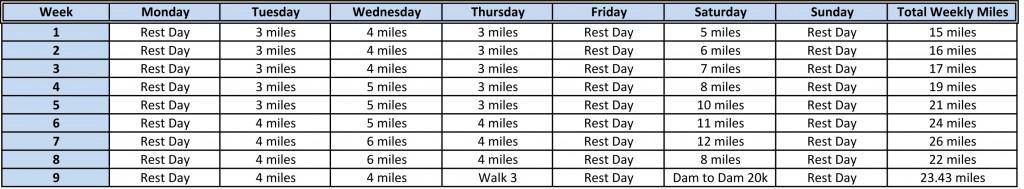 20K_training_9-weeks